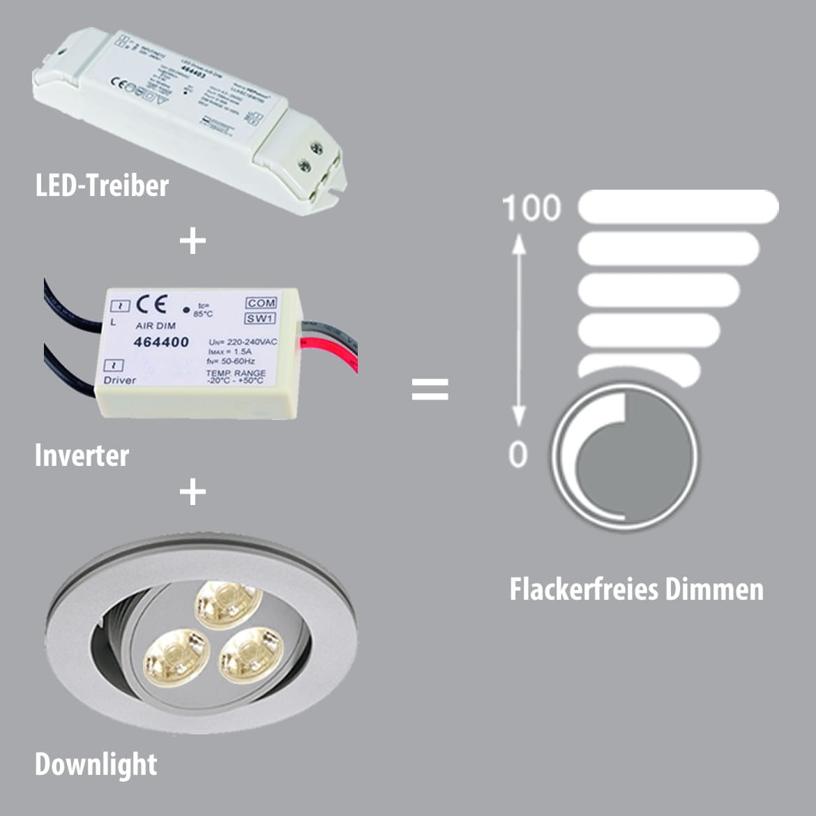 Installationsbeispiel Perfect Dimming System